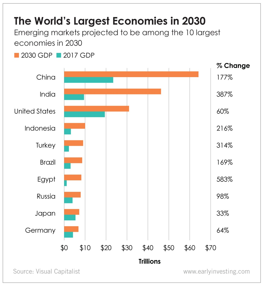 emerging markets in world economy